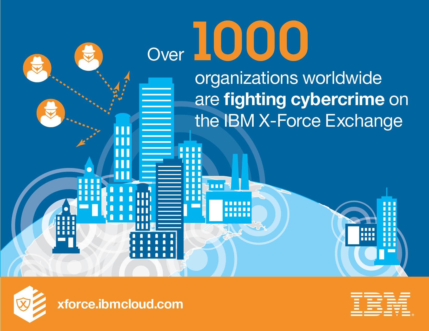 IBM xforce