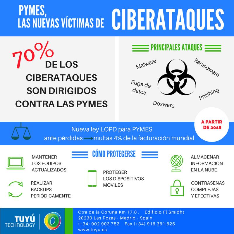 ciberataques-pymes
